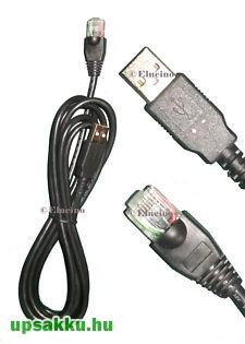 APC Back USB kommunikációs kábel 940-0127 / AP9827